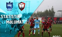 https://www.sportinfo.az/news/premier_league/68502.html
