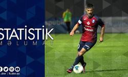 https://www.sportinfo.az/idman_xeberleri/zire/70388.html