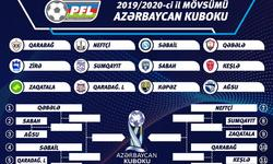 https://www.sportinfo.az/idman_xeberleri/azerbaycan_futbolu/71426.html
