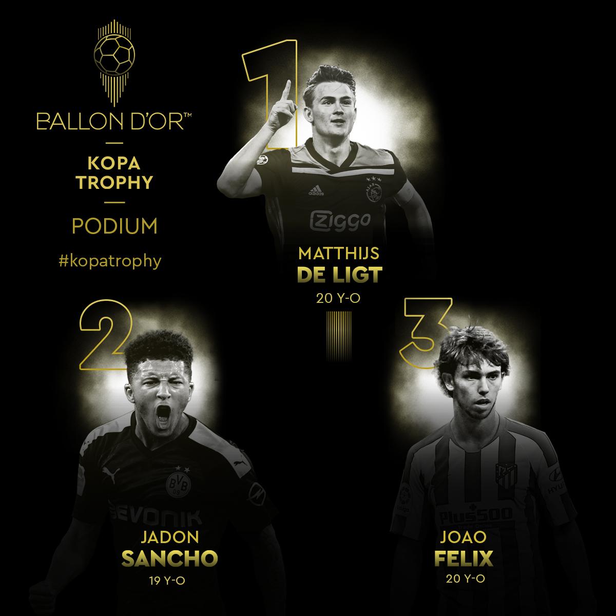 Dünyada 2019-cu ilin ən yaxşı gənc futbolçusu kim oldu?