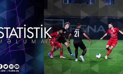 https://www.sportinfo.az/idman_xeberleri/premyer_liqa/73067.html