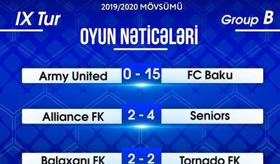 """""""FC Bakı""""dan Bakı Futbol Liqasında QOL ŞOUSU-"""