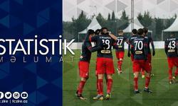 https://www.sportinfo.az/idman_xeberleri/zire/75865.html