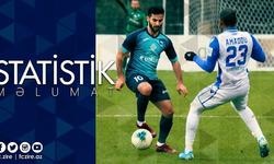 https://www.sportinfo.az/idman_xeberleri/zire/77222.html