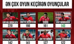 https://www.sportinfo.az/idman_xeberleri/qebele/80797.html