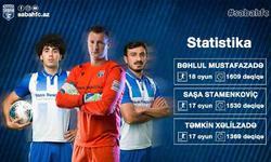 https://www.sportinfo.az/idman_xeberleri/sabah/80982.html