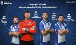 https://www.sportinfo.az/idman_xeberleri/sabah/83661.html