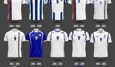 Millimizin futbolçularının geyim-keçimi -