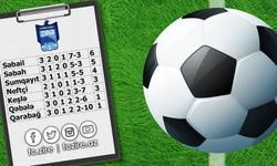 https://www.sportinfo.az/idman_xeberleri/zire/87803.html