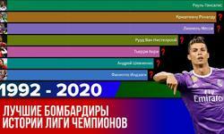 https://www.sportinfo.az/idman_xeberleri/cempionlar_liqasi/88034.html