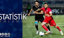 https://www.sportinfo.az/idman_xeberleri/zire/92333.html