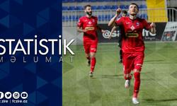 https://www.sportinfo.az/idman_xeberleri/zire/92412.html