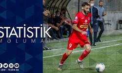 https://www.sportinfo.az/idman_xeberleri/zire/92552.html