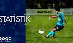 https://www.sportinfo.az/idman_xeberleri/zire/93028.html