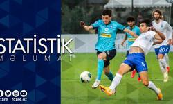 https://www.sportinfo.az/idman_xeberleri/zire/97302.html
