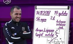 https://www.sportinfo.az/idman_xeberleri/sumqayit/98696.html