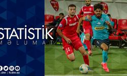 https://www.sportinfo.az/idman_xeberleri/zire/98708.html