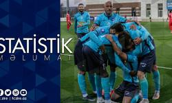 https://www.sportinfo.az/idman_xeberleri/zire/99072.html