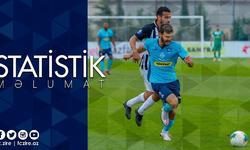 https://www.sportinfo.az/idman_xeberleri/zire/99304.html