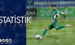 https://www.sportinfo.az/idman_xeberleri/zire/99544.html
