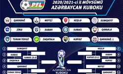 https://www.sportinfo.az/idman_xeberleri/azerbaycan_futbolu/104408.html