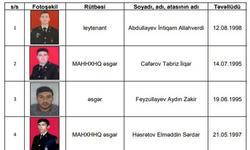 https://www.sportinfo.az/idman_xeberleri/arashdirma/107757.html
