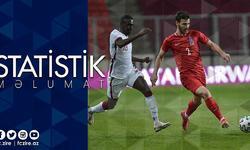 https://www.sportinfo.az/idman_xeberleri/zire/110185.html