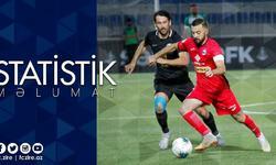 https://www.sportinfo.az/idman_xeberleri/zire/110651.html