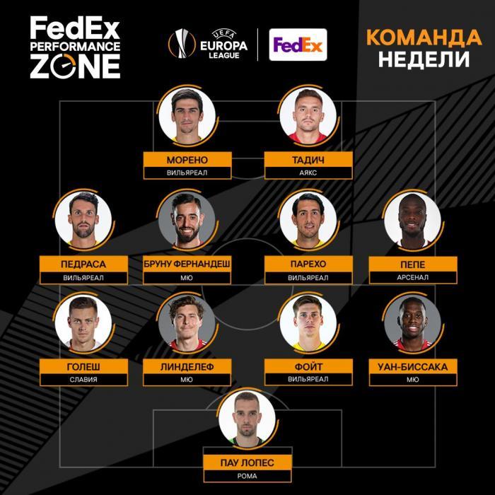 Avropa Liqasının 1/4 final mərhələsinin rəmzi komandası