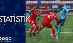 https://www.sportinfo.az/idman_xeberleri/zire/111291.html
