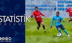 https://www.sportinfo.az/idman_xeberleri/zire/112409.html