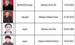 https://www.sportinfo.az/idman_xeberleri/bizimkiler/116637.html