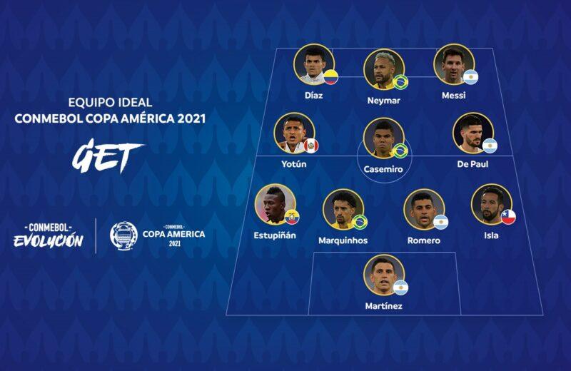 Messi və Neymar rəmzi komandada - Amerika kuboku