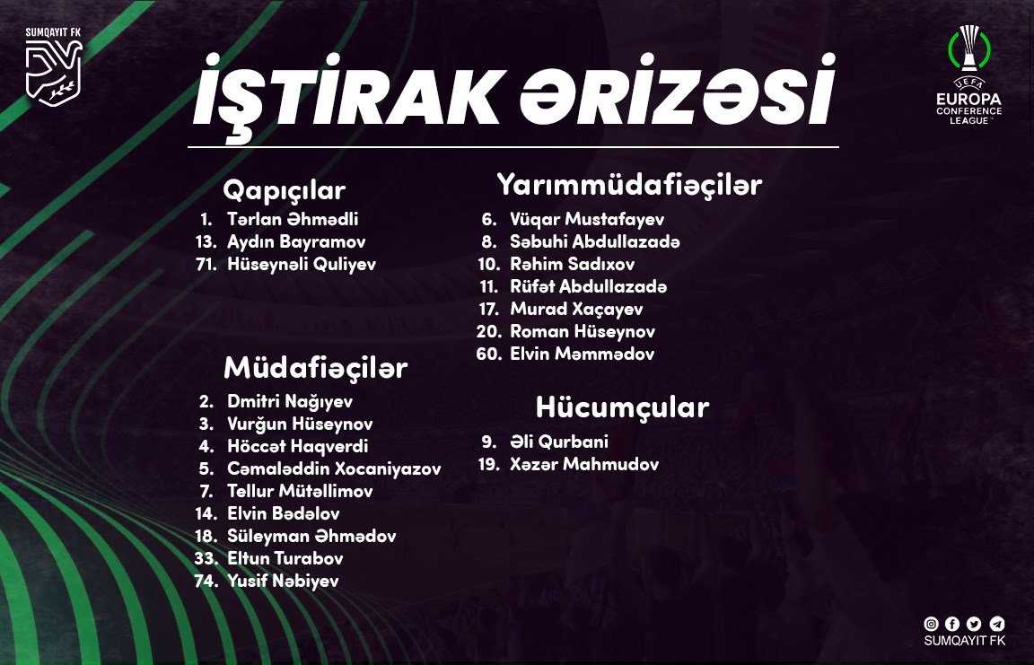 """""""Sumqayıt"""" adını UEFA-ya göndərməyə cəmi 2 hücumçu tapdı"""