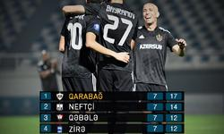 https://www.sportinfo.az/idman_xeberleri/neftci/125110.html
